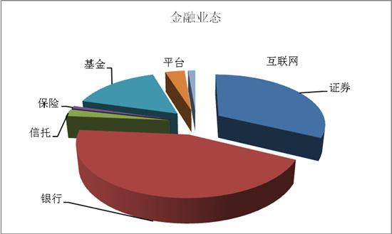 《中国文化金融产业发展年度研究报告[2015]》发布